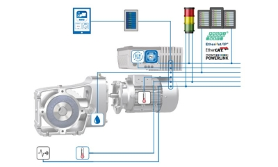 NORD's Condition Monitoring solution utilizes the internal PLC within their variable frequency drives to integrate drive-related ac...